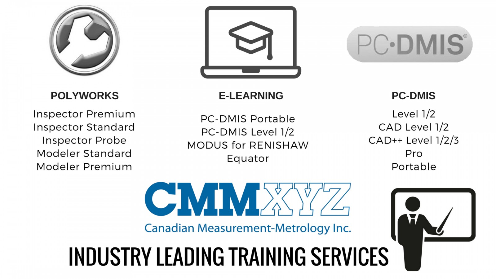 CMMXYZ Training Services including Polyworks, PC-DMIS, CAD, MODUS and E-Learning